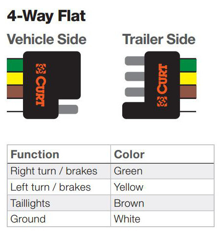 towsmart 4 way trailer wiring diagram  fan limit control
