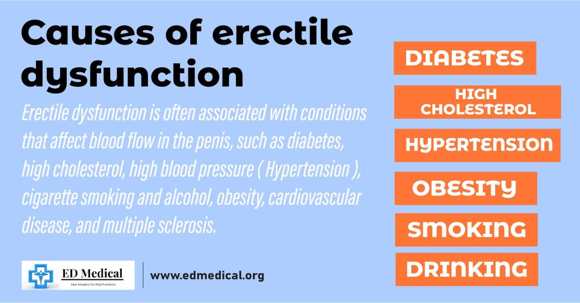 Physiological causes of Erectile Dysfunction