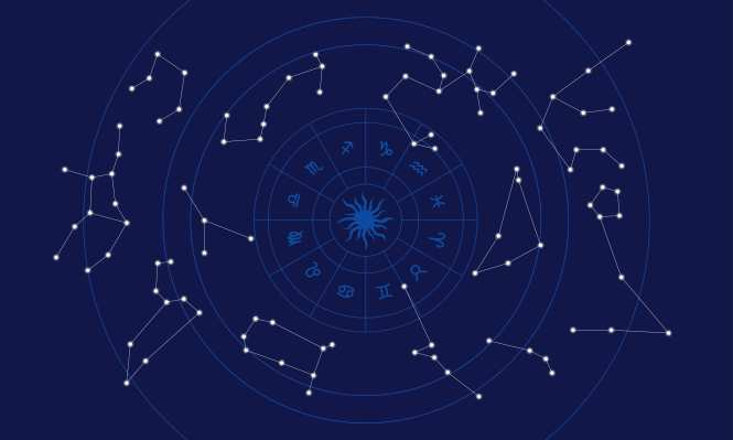 Financial Astrology trading investing forex markets