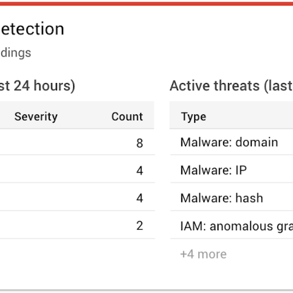 2 Event Threat Detection.png