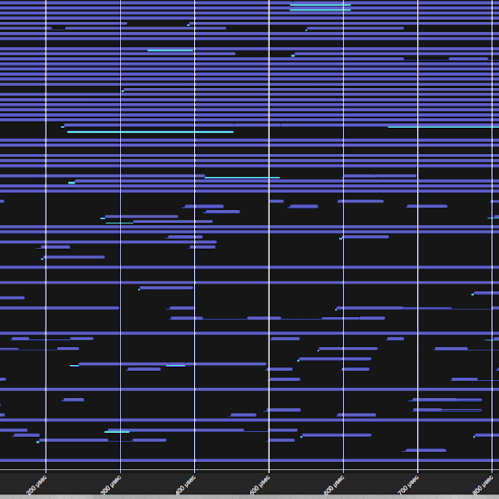 A trace of 1 millisecond of CPU scheduler execution.png