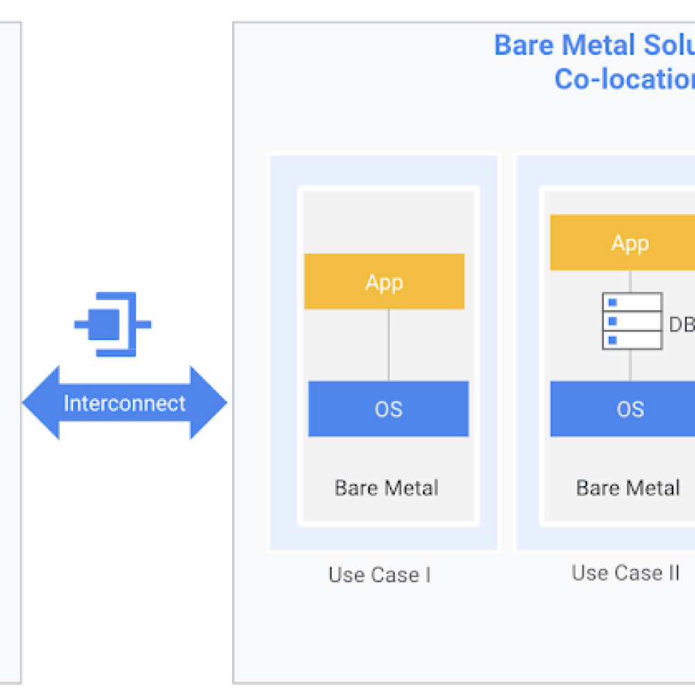 Google Cloud Bare Metal Solutions.png
