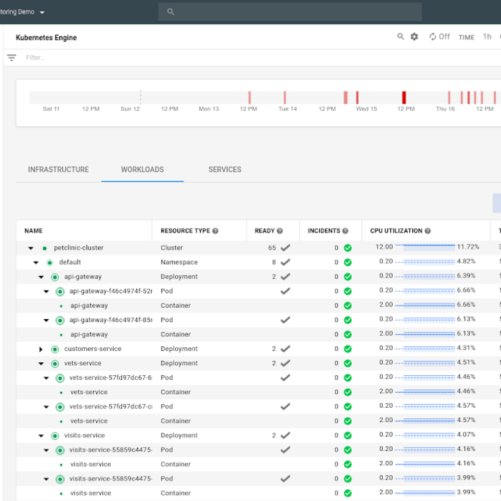 Stackdriver Kubernetes Engine Monitoring.png