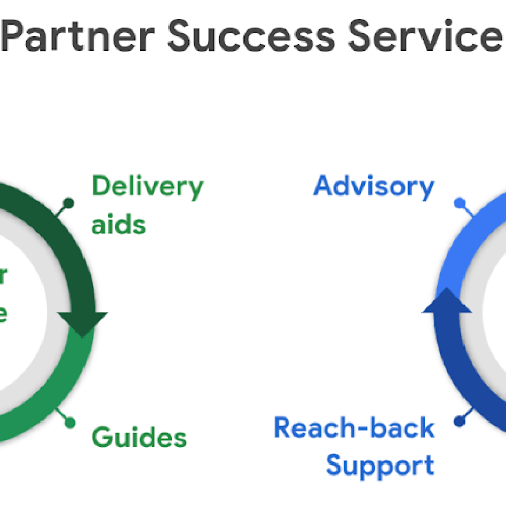 google cloud partner success service.png