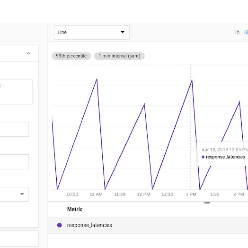 stackdriver metrics explorer.png
