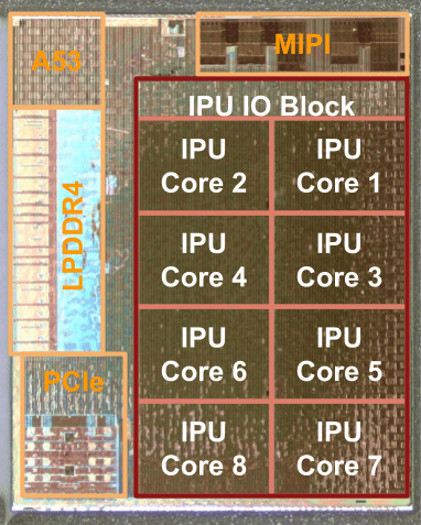 Pixel Visual Core: picture processing and machine studying on Pixel 2