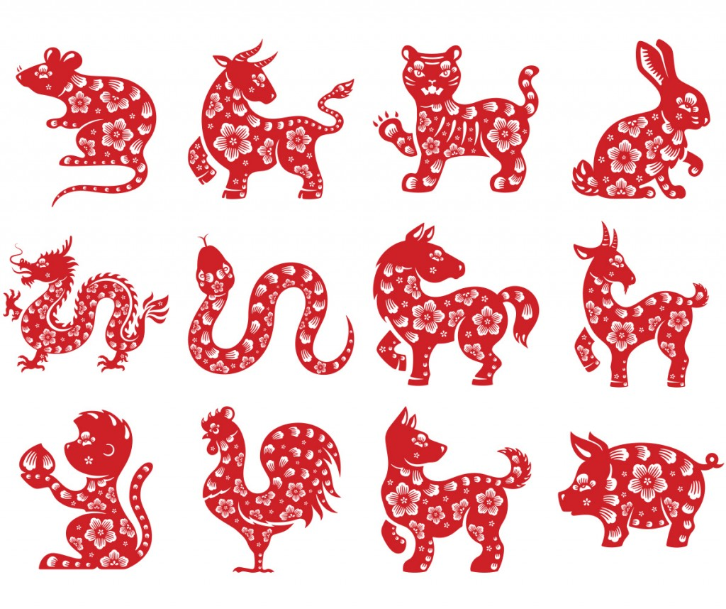 Learn Your Zodiac Animal