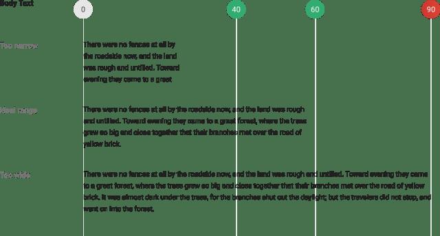 porovnání délek textu (typografie)