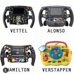 F1 Steering Wheel Template