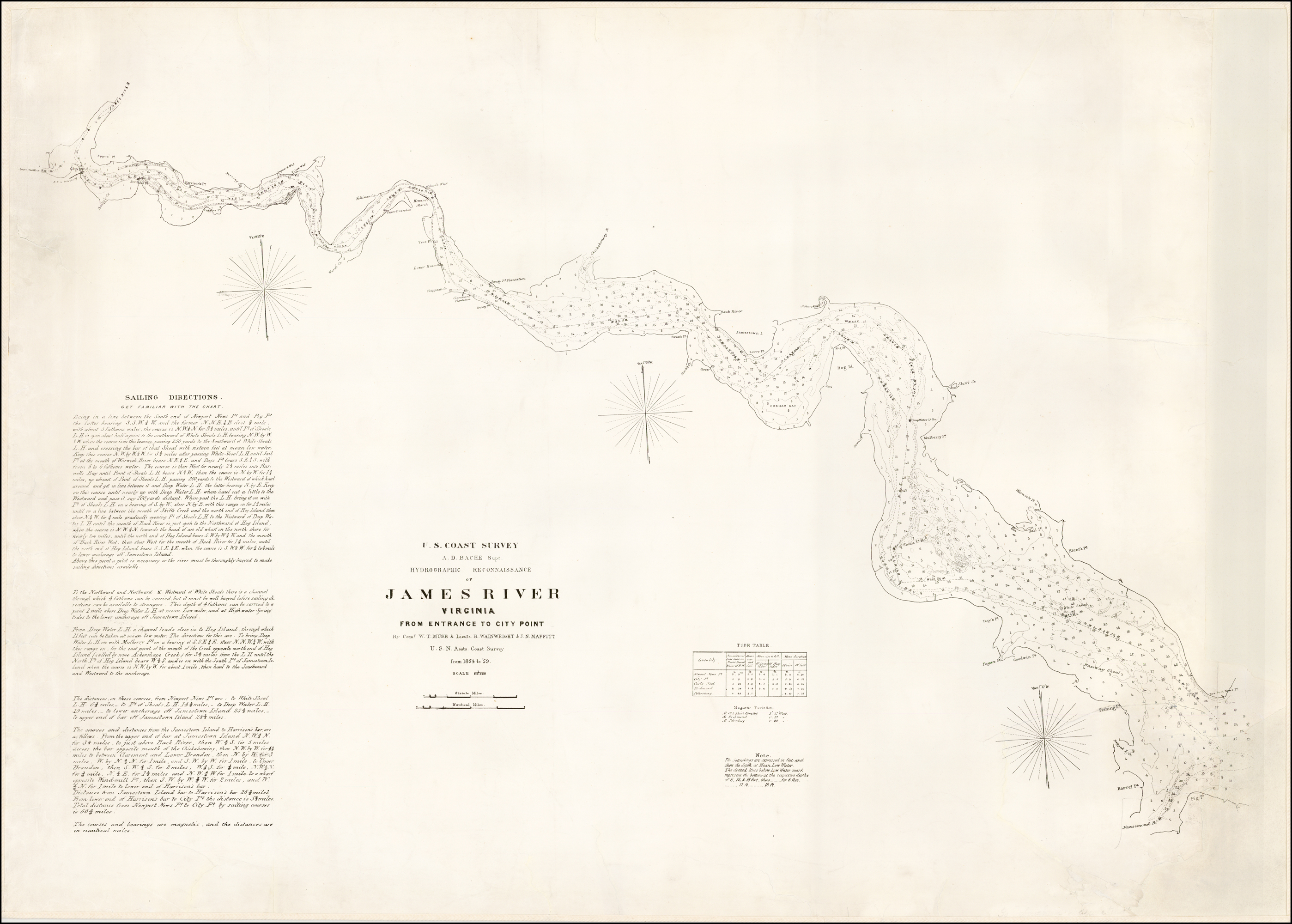 Hydrographic Reconnaissance Of James River Virginia From