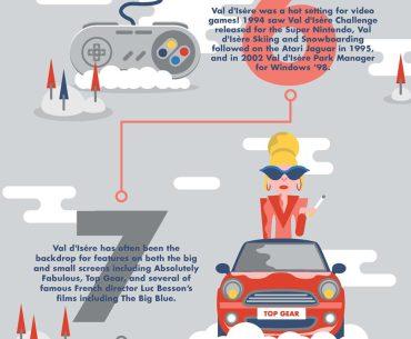 skibro-valdisere-infographic