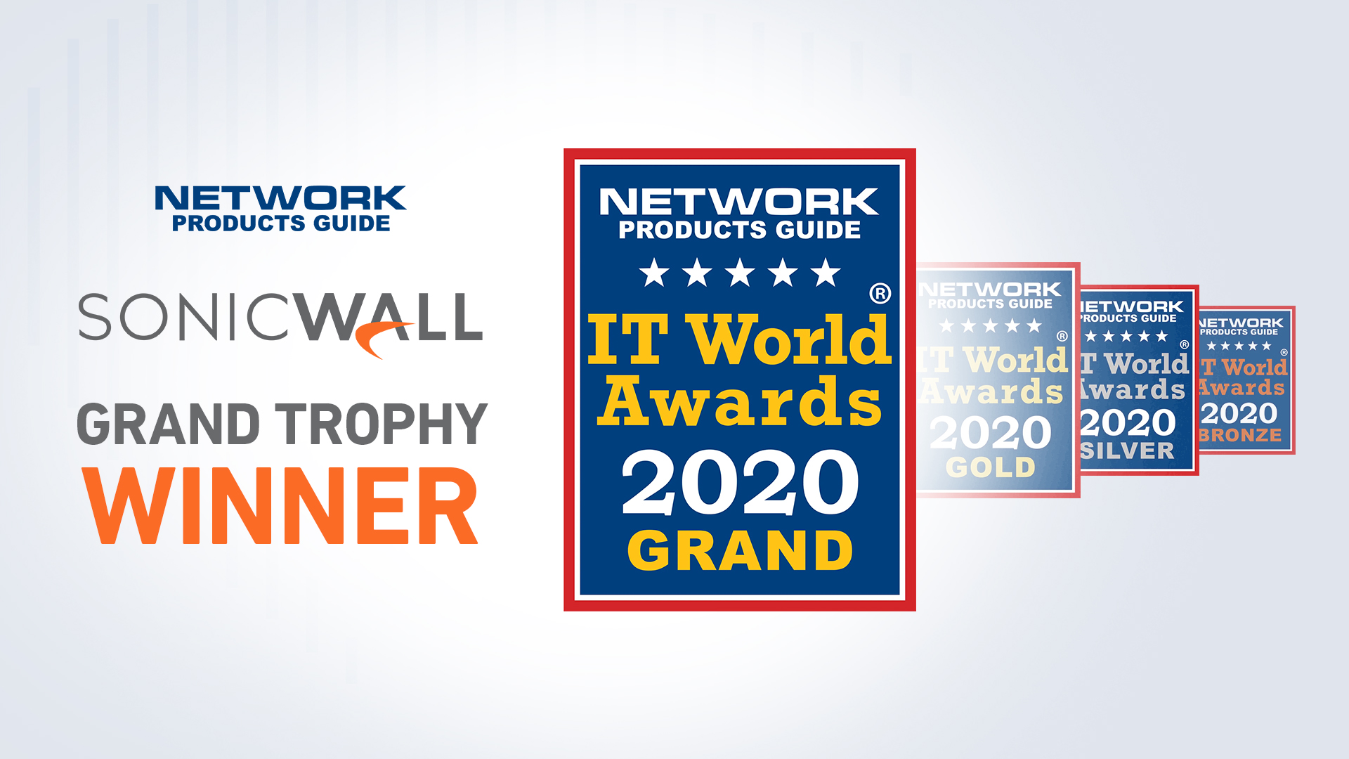 SonicWall Brings Home Six Awards from Network PG