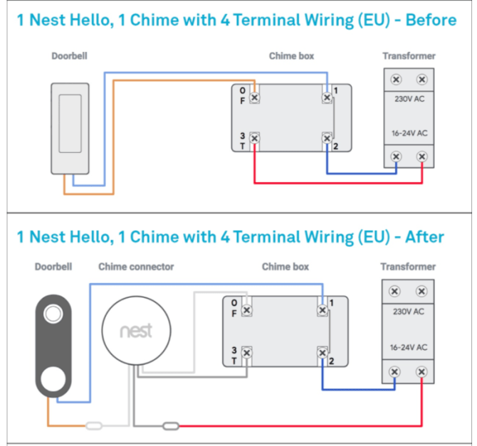 wiring diagram for nest hello doorbell with honeywell series