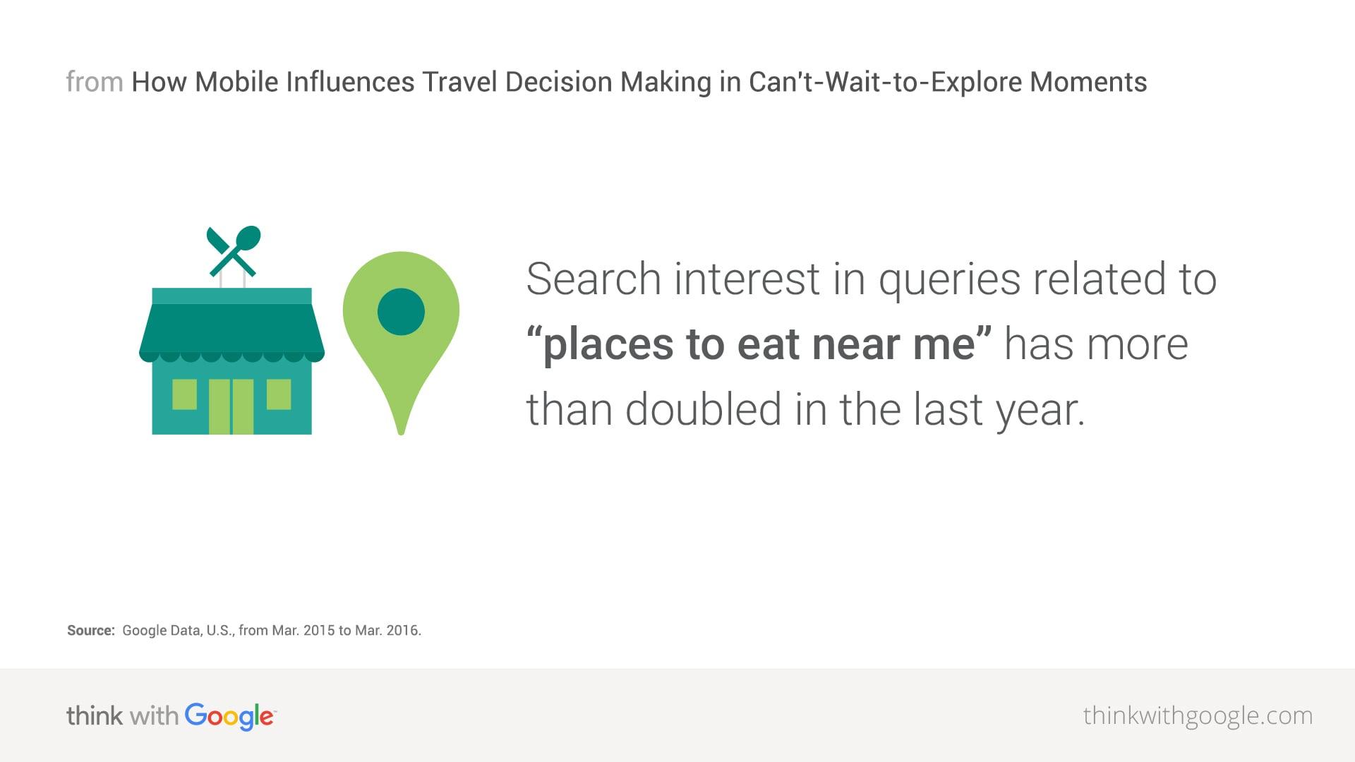Places Eat Near Me Go