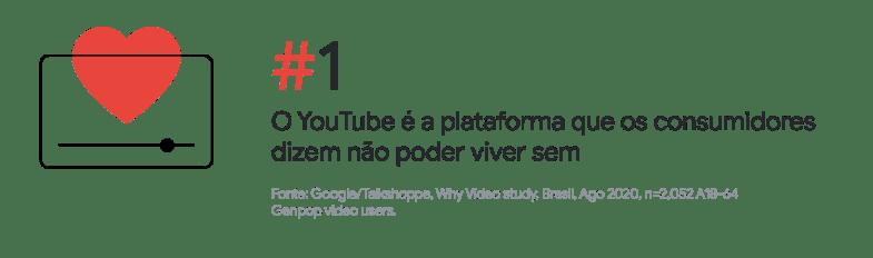 O YouTube como plataforma de conexão em tempos de isolamento
