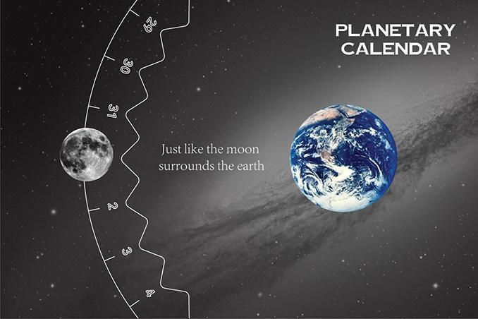 Titanium Perpetual Ring Calendar