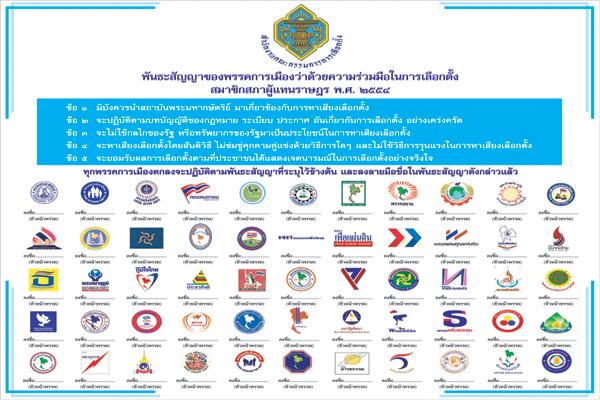 Partis Politiques Thai