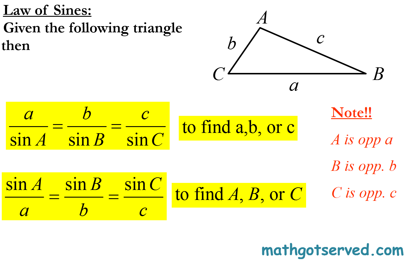 Triangle Trigonometry Unit 6
