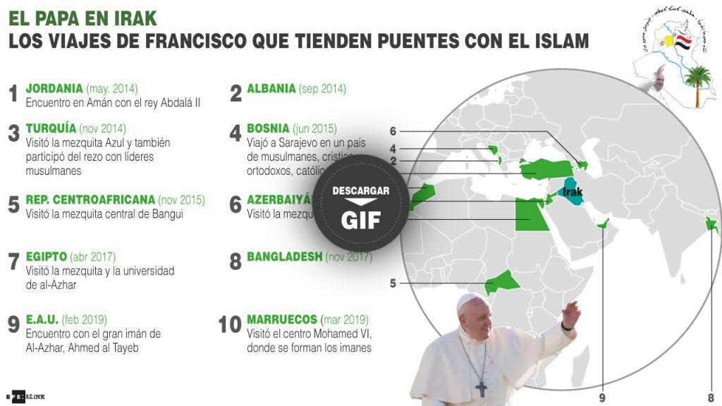 El papa Francisco en Irak - Los viajes para tender puentes con el Islam