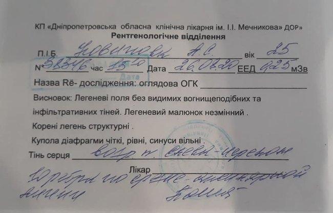 Активістка з Дніпра Новикова опублікувала довідку про зняття побоїв, завданих охороною Зеленського і звинуватила УДО у брехні 02
