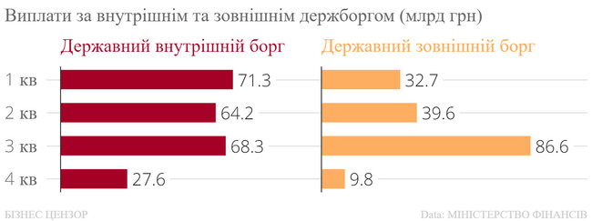 Чи зможе Україна прожити без МВФ 05