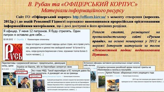 Рубан - российский политический проект: презентация СБУ о деятельности руководителя Офицерского корпуса 15