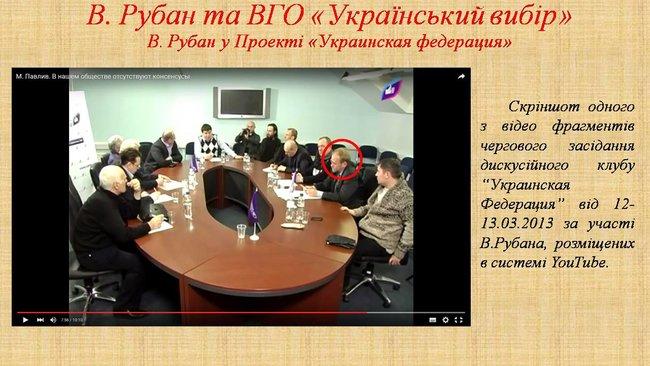Рубан - российский политический проект: презентация СБУ о деятельности руководителя Офицерского корпуса 08