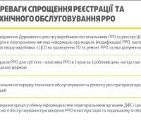 Кабмин одобрил эксперимент по введению электронных кассовых чеков (обновлено)