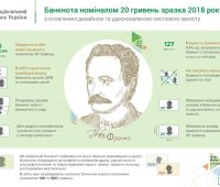 Нацбанк представил новую банкноту в 20 гривен (обновлено)