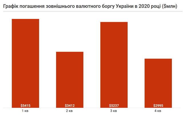 Чи зможе Україна прожити без МВФ 02