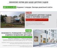 В Украине разрешили встраивать детсады в жилые дома, – Минрегион