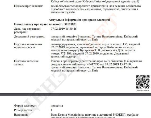 Дружині судді Вовка, який веде справу Шеремета, подарували будинок у Києві площею 300 кв.м 04