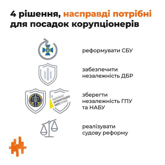Для посадок потрібна реформа СБУ, ДБР і судової системи, а не звільнення керівництва НАБУ та ОГП, - Голос 01