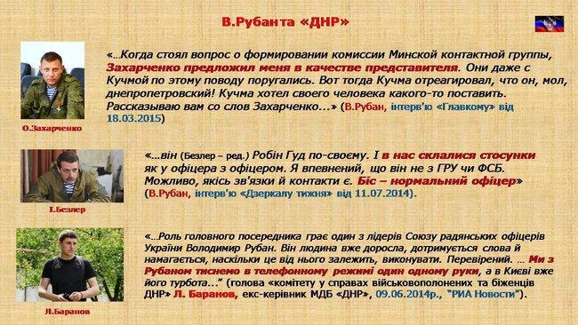 Рубан - российский политический проект: презентация СБУ о деятельности руководителя Офицерского корпуса 14