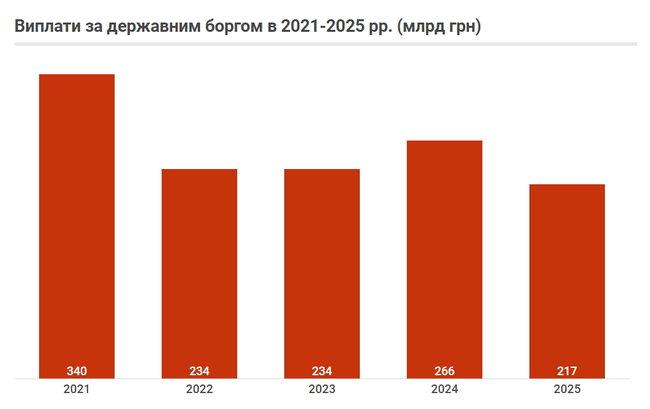 Чи зможе Україна прожити без МВФ 06