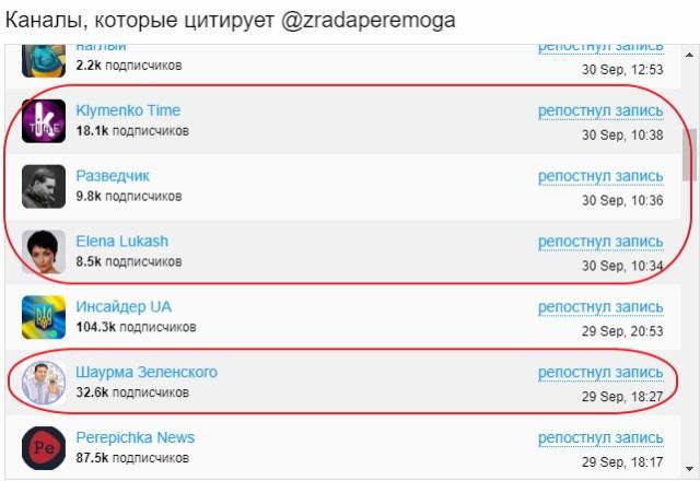 Як в Україні зявилася сітка анонімних Telegram-каналів 04