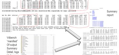 vdbench server storage I/O benchmark