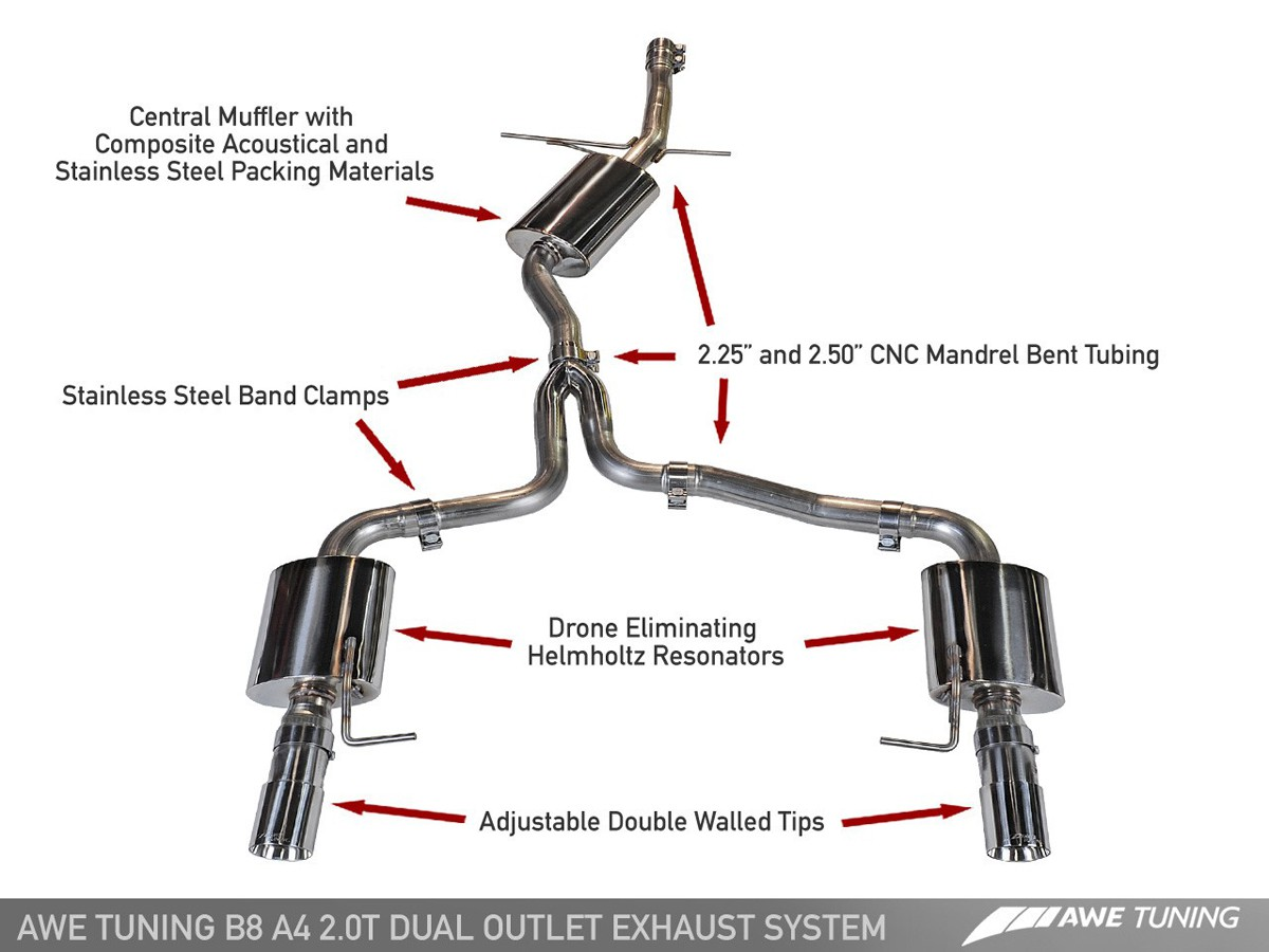 Awe Tuning B8 5 Audi A4 2 0t Touring Edition Cat Back Exhaust System