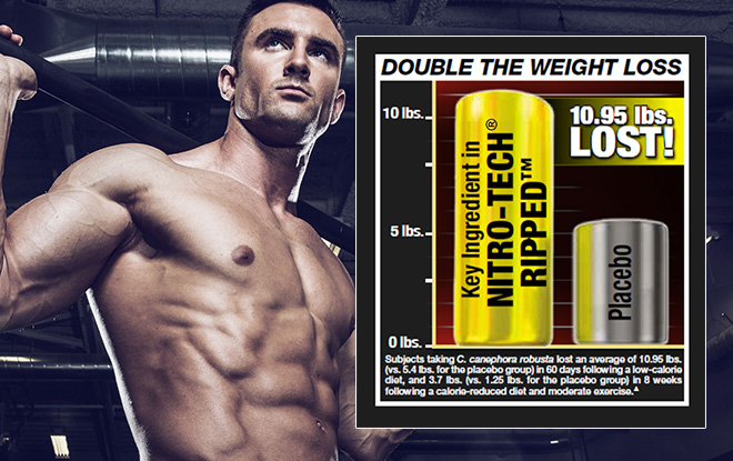 Double The Weight Loss. Key Ingredient in Nitro-Tech Ripped: C. canephora robusta lost an average of 10.95 lbs. vs. 5.4 lbs. for the palcebo group in 60 days following a low-calorie diet, and 3.7 lbs. vs 1.25 lbs. for the placebo group in 8 weeks following a calorie-induced diet and moderate exercise.