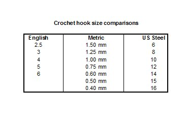 crochet hook size comparison chart