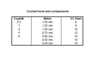 crochet hook size comparison chart