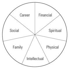 Chris LoCurto, Leadership, Business, Strategic Planning, LifePlan