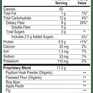 Fiber Plus (powder)