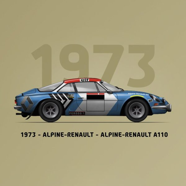 WRC Constructors' Champions 1973-2019 - 47th Anniversary | Limited Edition image 3 on GreatBritishMotorShows.com