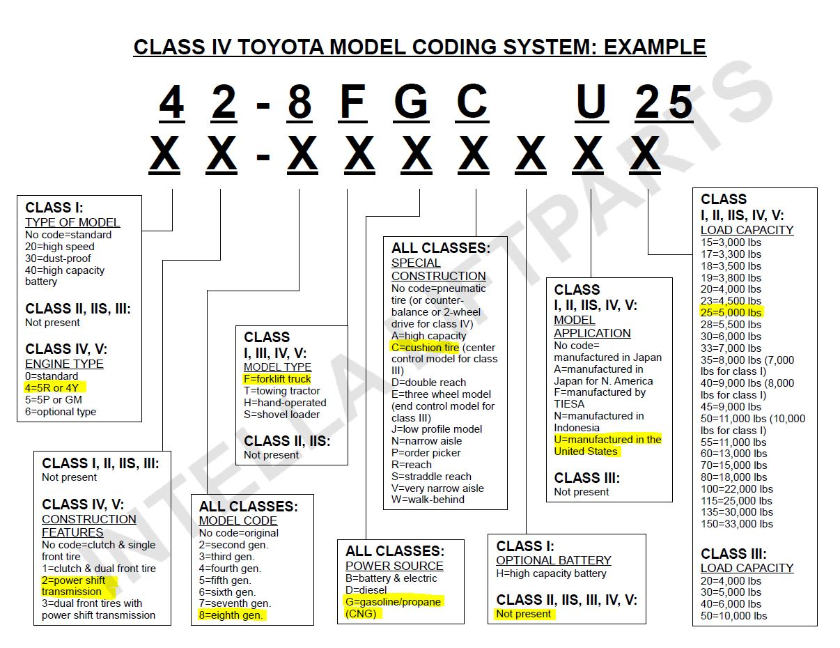 Ford Tractor 600 Wiring Diagram