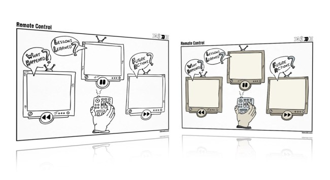 Remove Control Visual Thinking Template