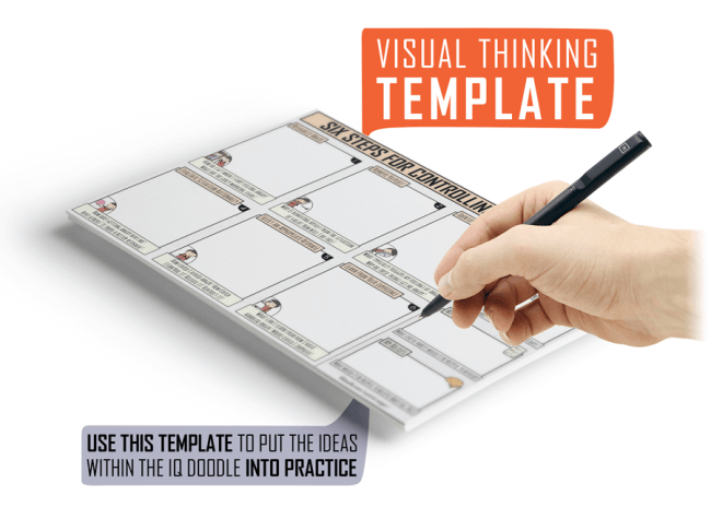 Controlling Anger Visual Thinking Template