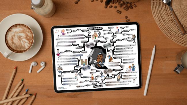 Escape Self-Doubt mind map