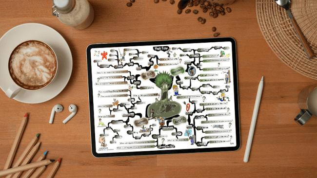 Hack Fear mind map