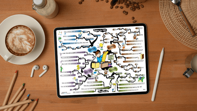 Selling an Idea mind map